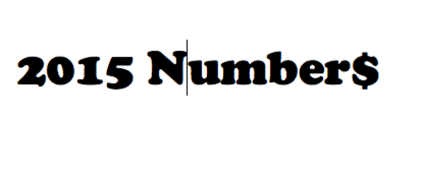 2015 Important Gifting Numbers from the IRS
